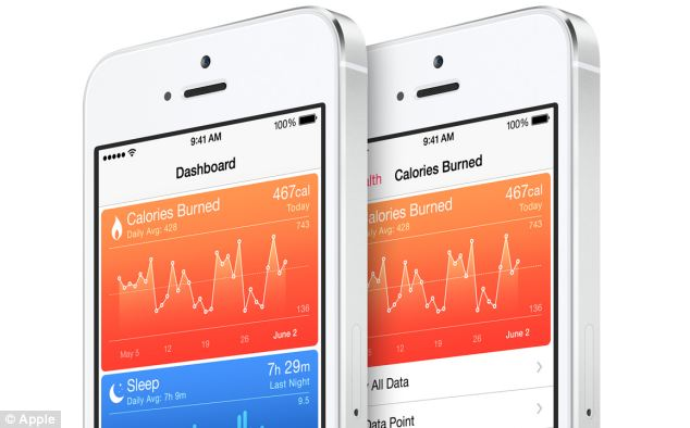 Apple's iPhone will track everything from sleep to calories - and even how much caffeine you drink